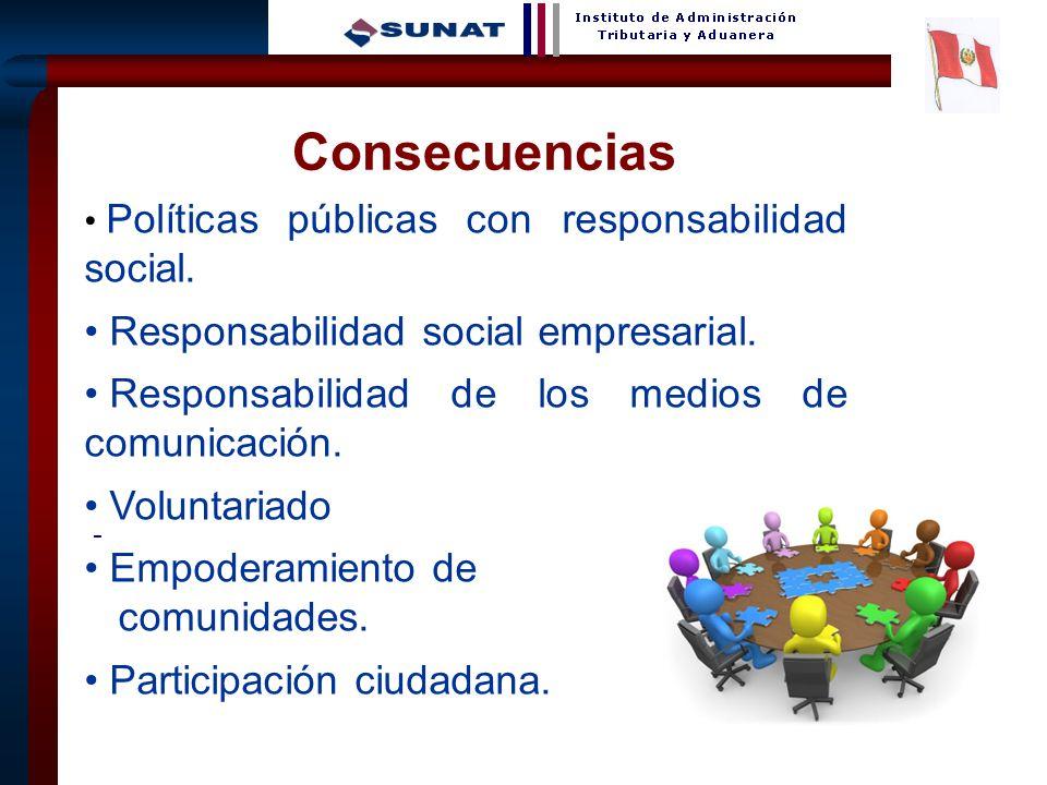 Consecuencias Responsabilidad social empresarial.
