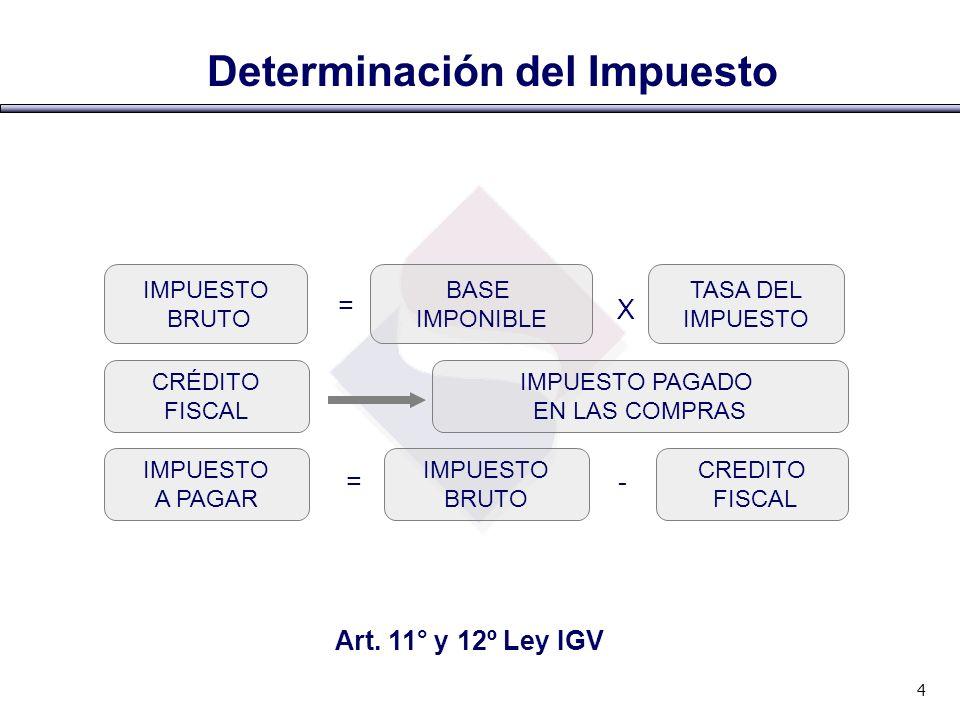 Determinación del Impuesto