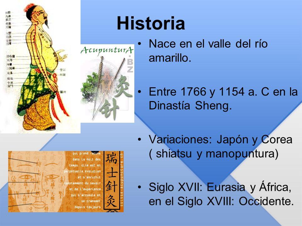 Historia Nace en el valle del río amarillo.
