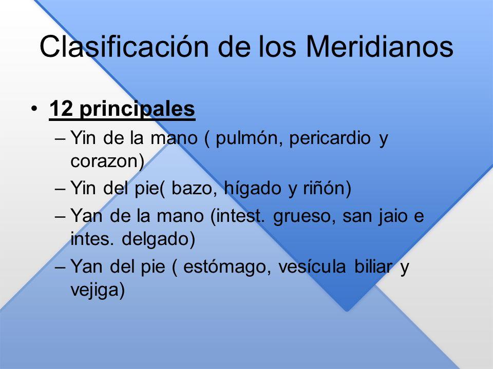 Clasificación de los Meridianos