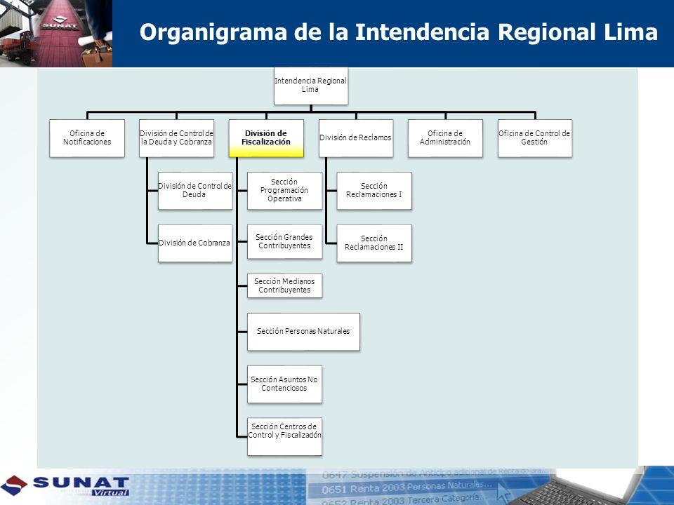 Organigrama de la Intendencia Regional Lima