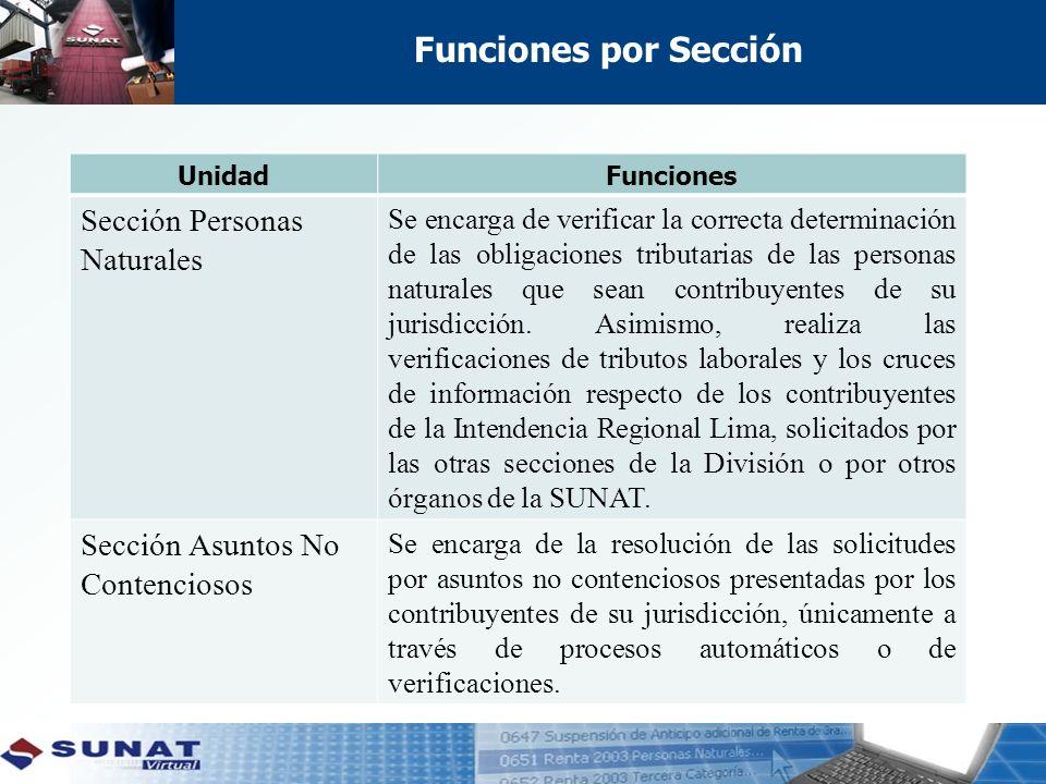 Funciones por Sección Sección Personas Naturales