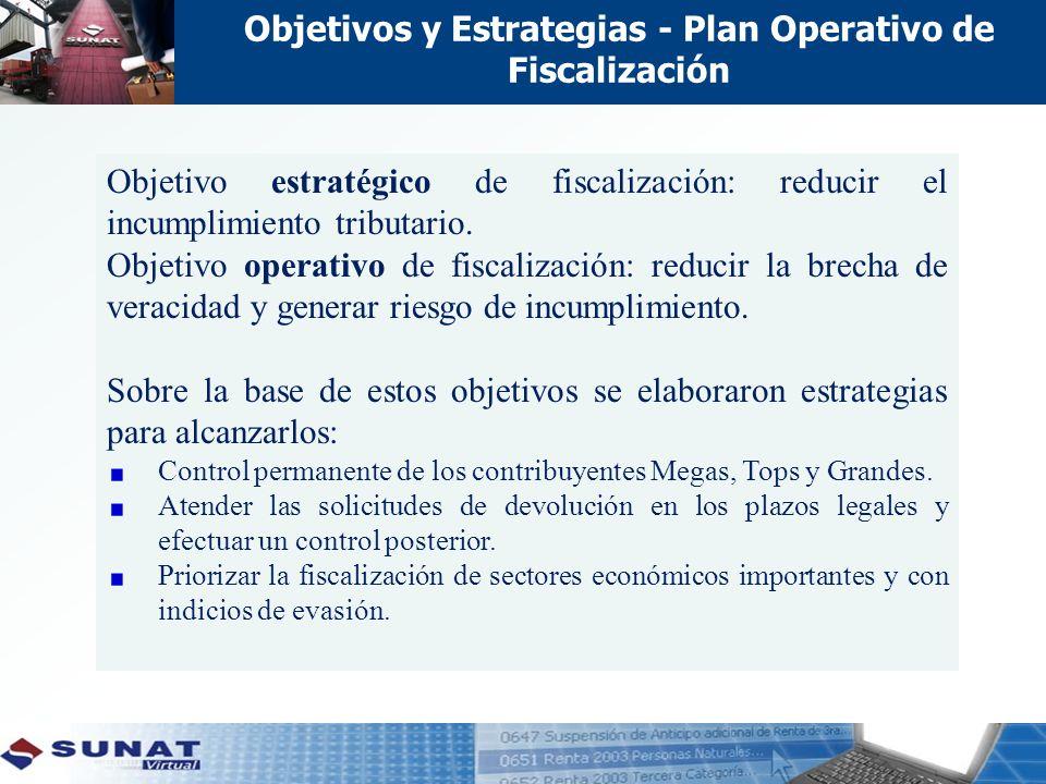 Objetivos y Estrategias - Plan Operativo de Fiscalización