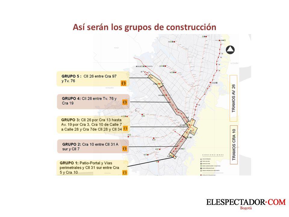 Así serán los grupos de construcción