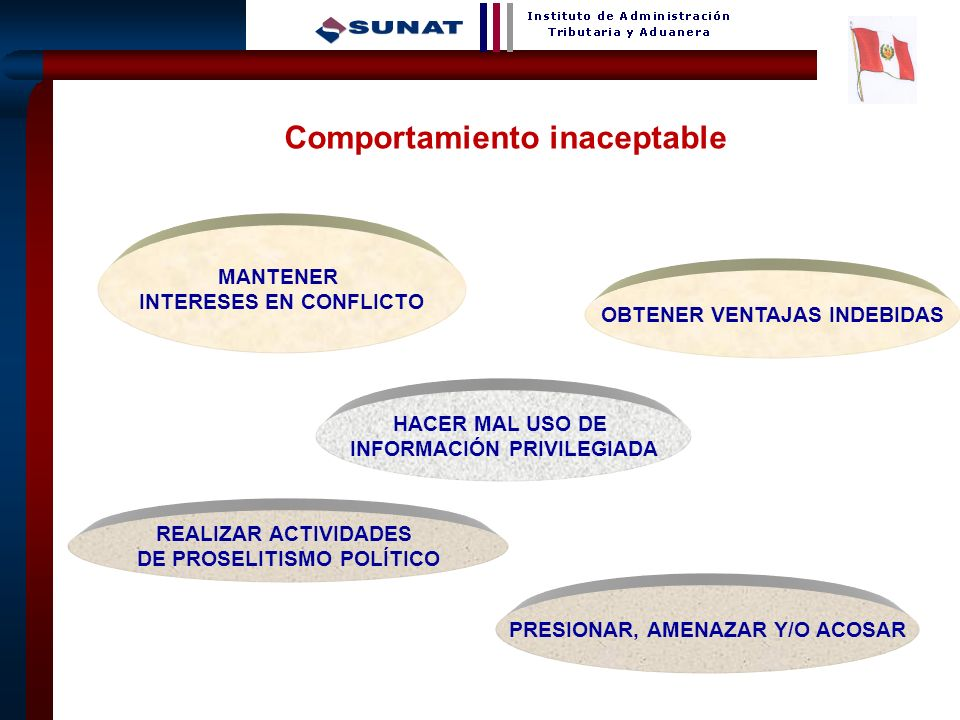 Comportamiento inaceptable
