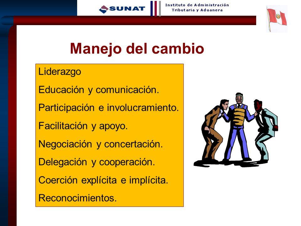 Manejo del cambio Liderazgo Educación y comunicación.