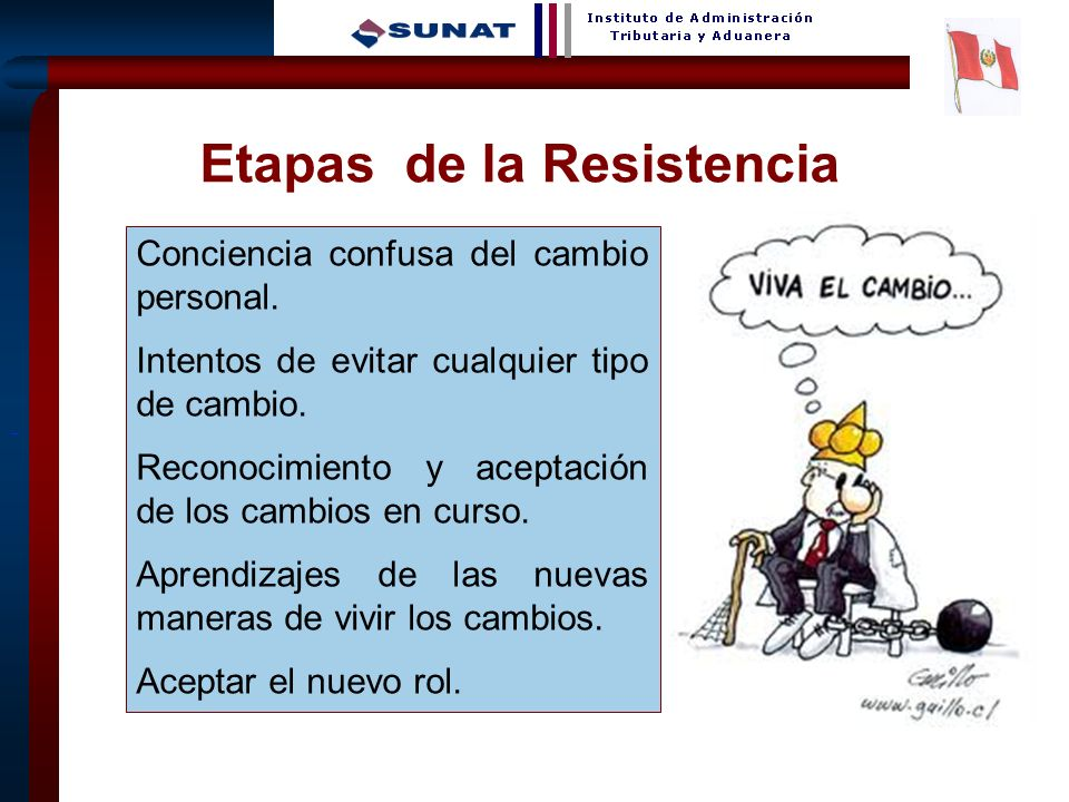 Etapas de la Resistencia