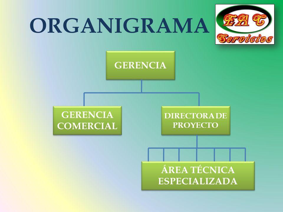 ORGANIGRAMA GERENCIA GERENCIA COMERCIAL ÁREA TÉCNICA ESPECIALIZADA