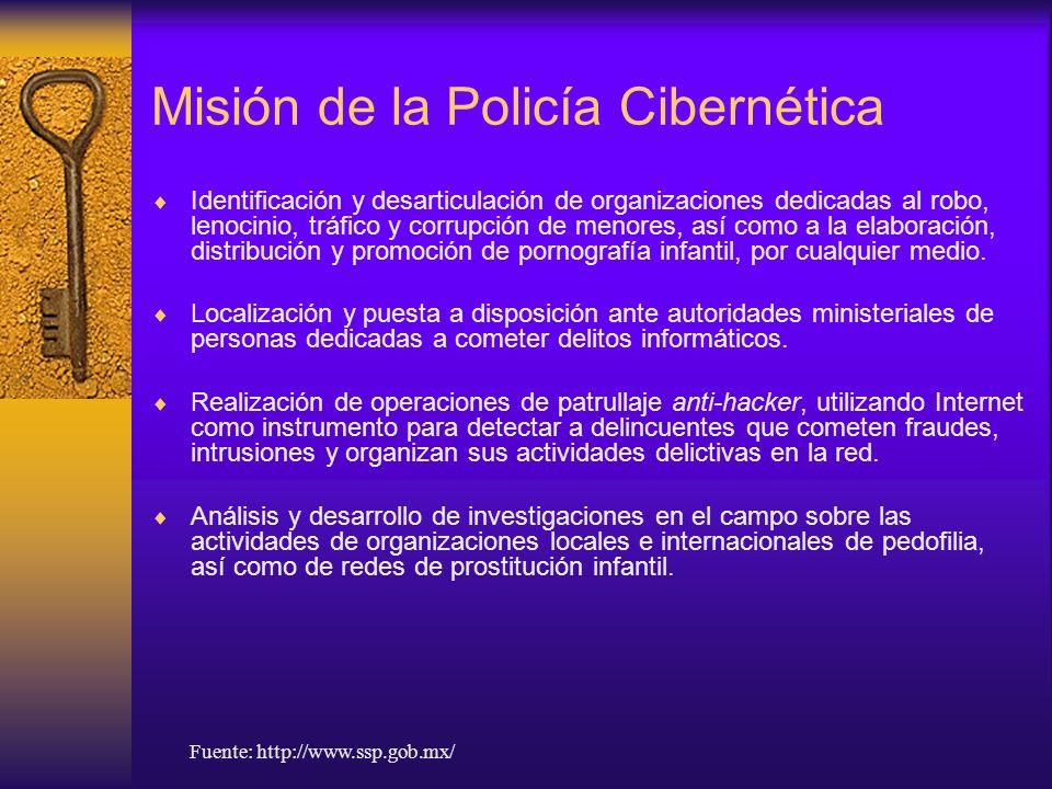 Misión de la Policía Cibernética