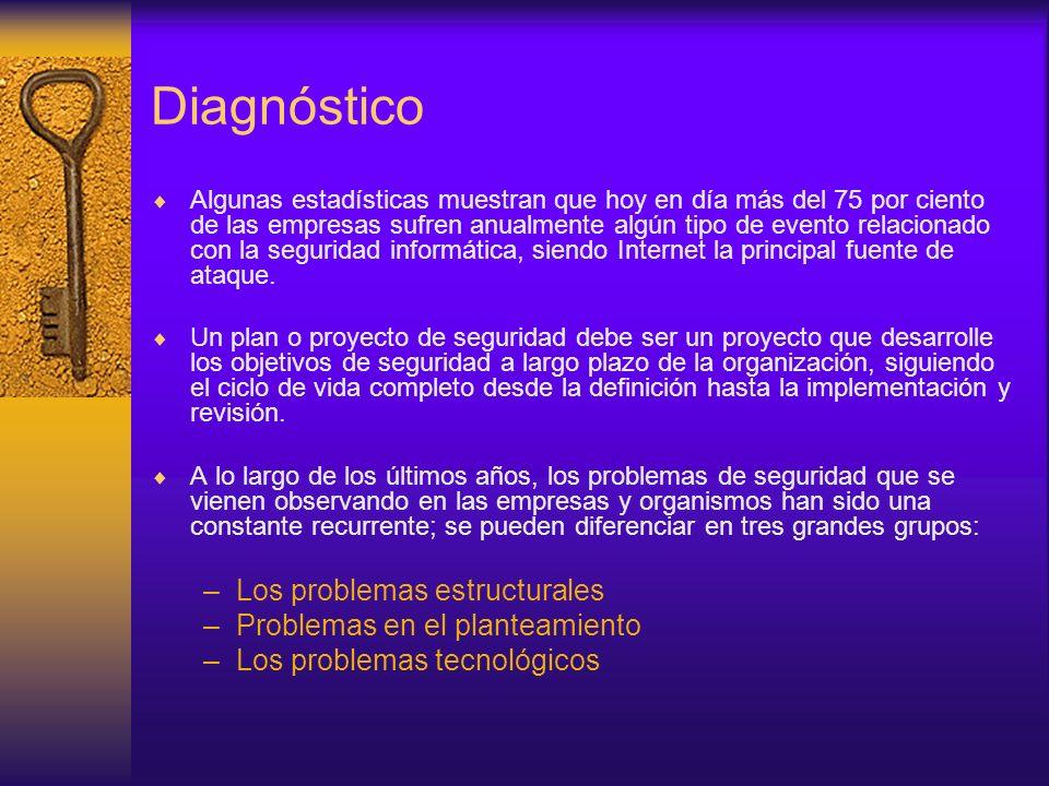 Diagnóstico Los problemas estructurales Problemas en el planteamiento