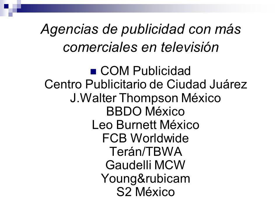 Agencias de publicidad con más comerciales en televisión