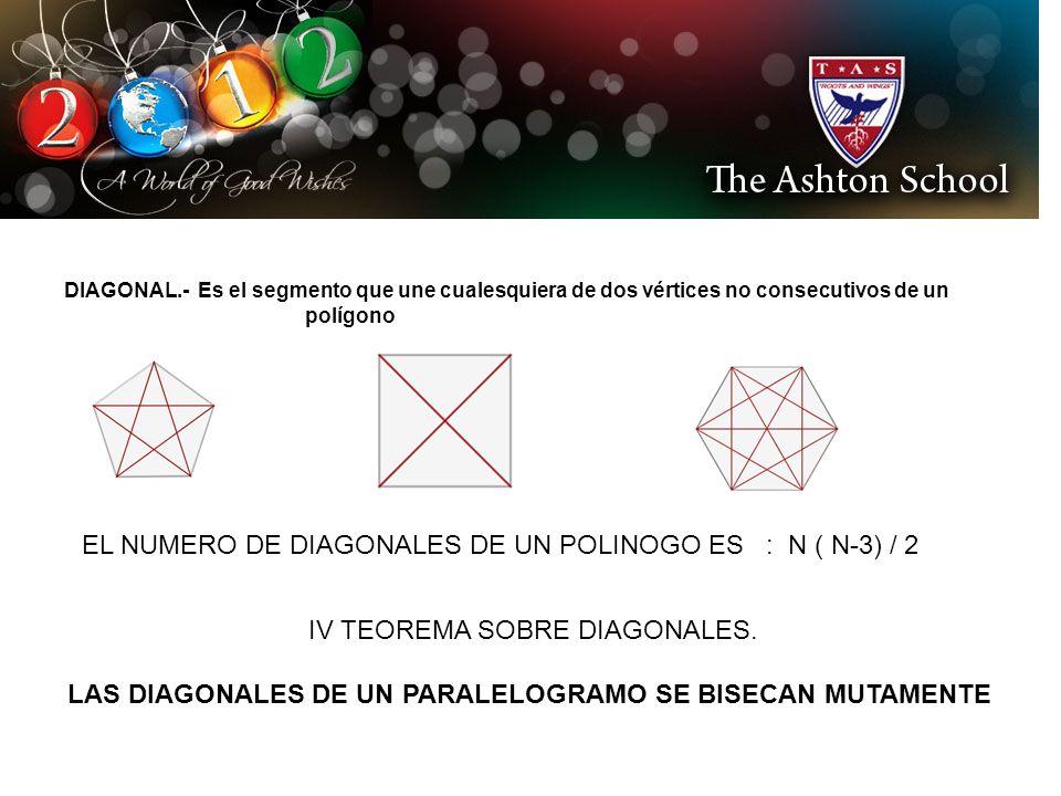 EL NUMERO DE DIAGONALES DE UN POLINOGO ES : N ( N-3) / 2