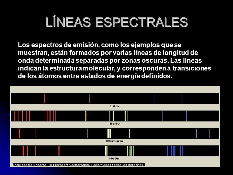 LÍNEAS ESPECTRALES