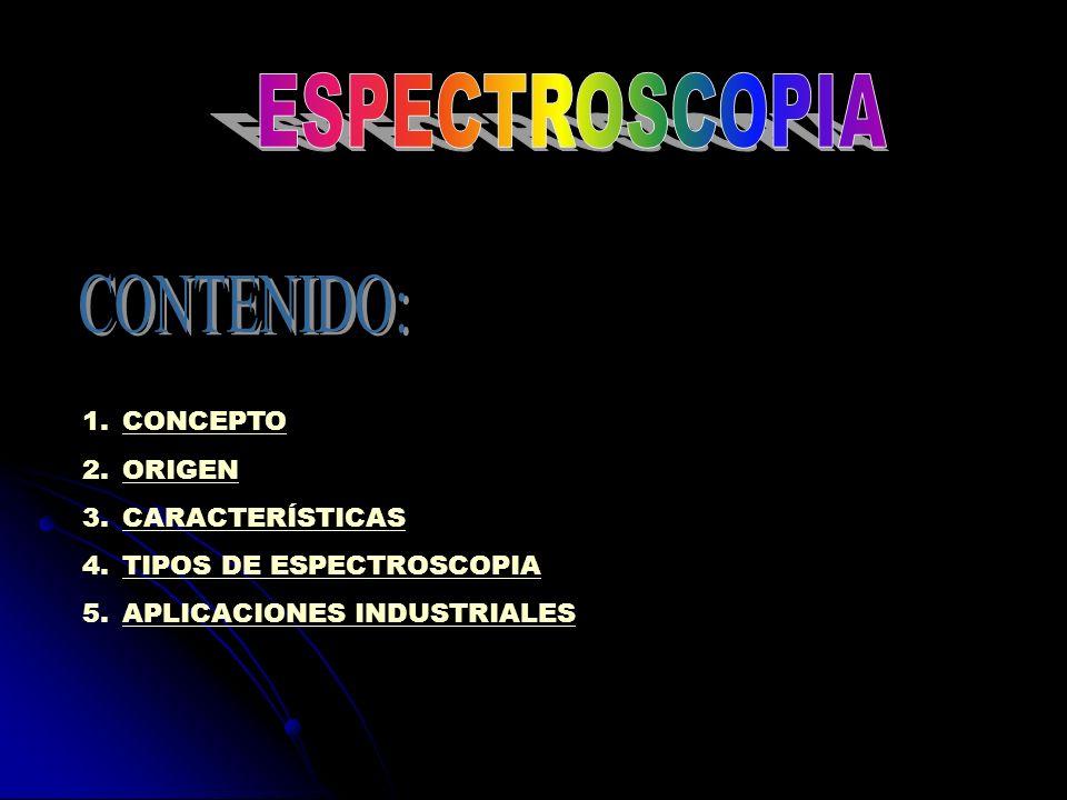 ESPECTROSCOPIA CONTENIDO: CONCEPTO ORIGEN CARACTERÍSTICAS