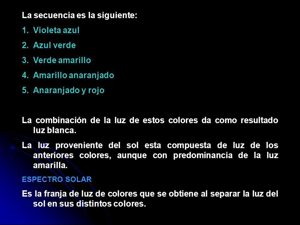 La secuencia es la siguiente: Violeta azul Azul verde Verde amarillo