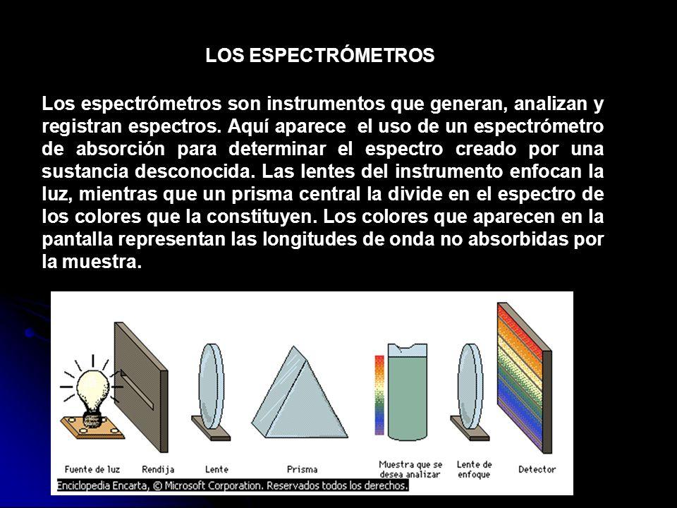 LOS ESPECTRÓMETROS