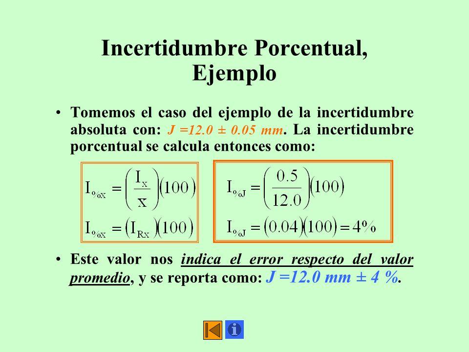 Incertidumbre Porcentual, Ejemplo