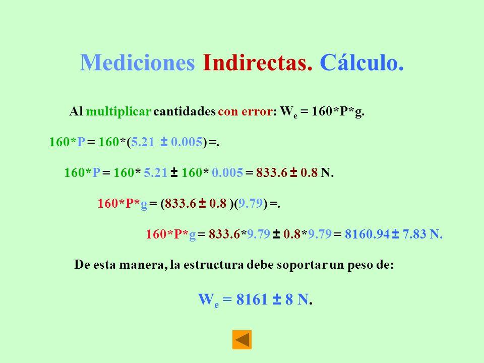 Mediciones Indirectas. Cálculo.
