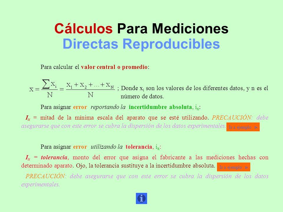 Cálculos Para Mediciones Directas Reproducibles