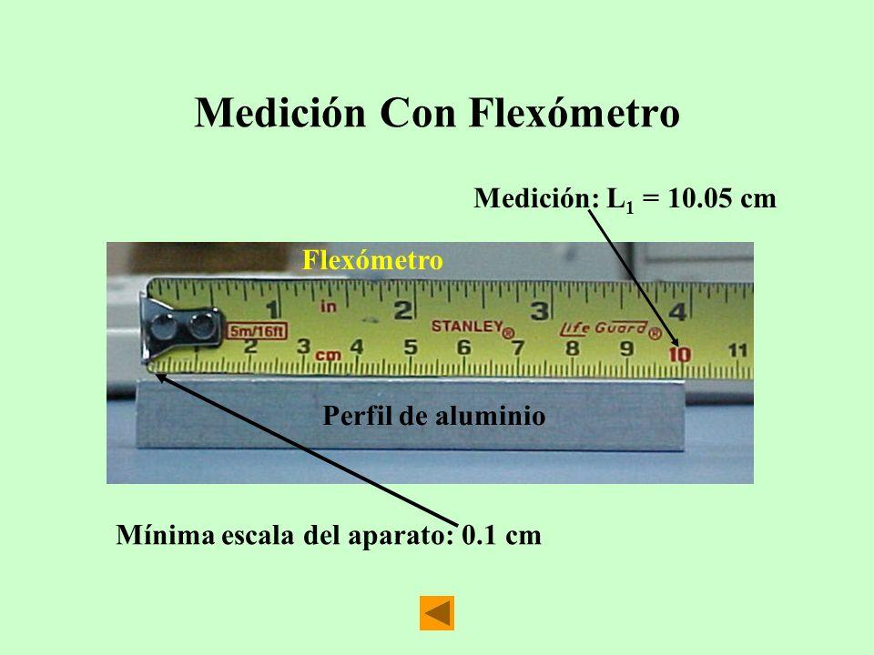 Medición Con Flexómetro