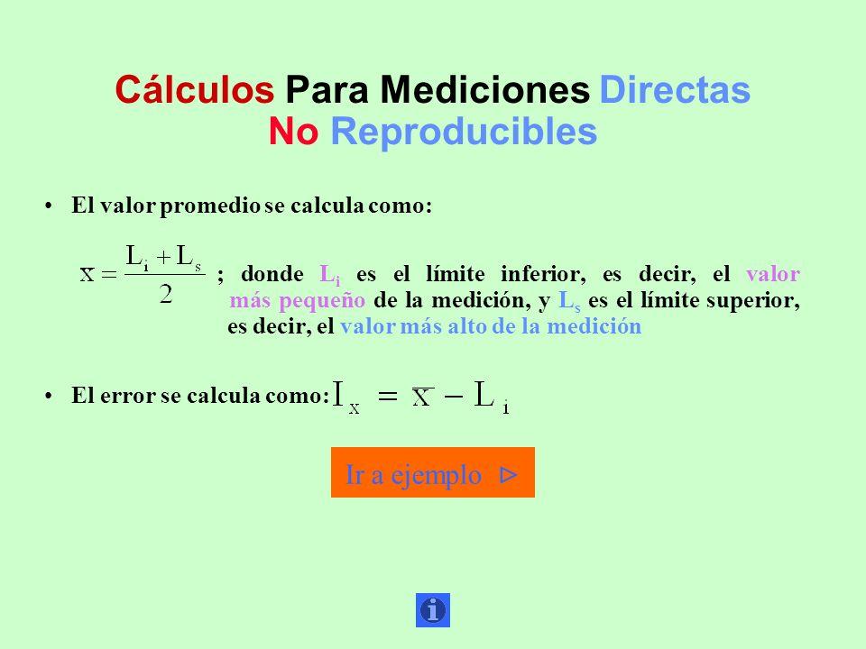 Cálculos Para Mediciones Directas No Reproducibles