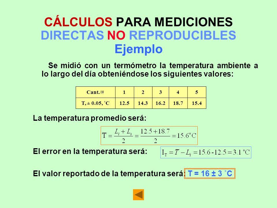 CÁLCULOS PARA MEDICIONES DIRECTAS NO REPRODUCIBLES Ejemplo