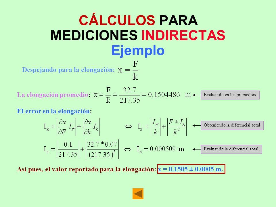 CÁLCULOS PARA MEDICIONES INDIRECTAS Ejemplo