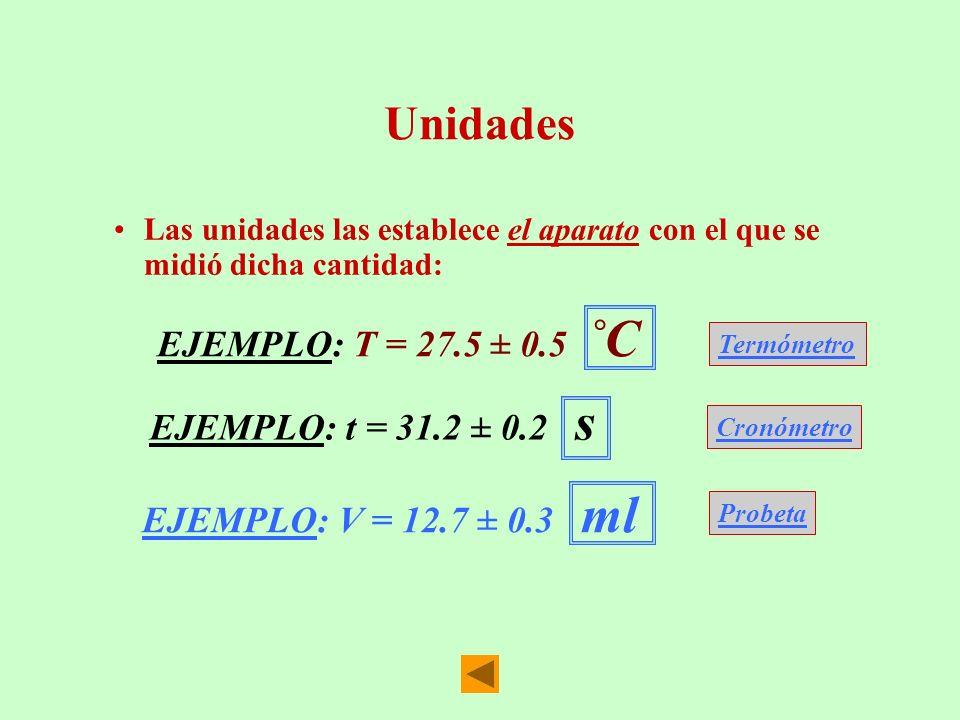 Unidades EJEMPLO: T = 27.5 ± 0.5 ˚C EJEMPLO: t = 31.2 ± 0.2 s