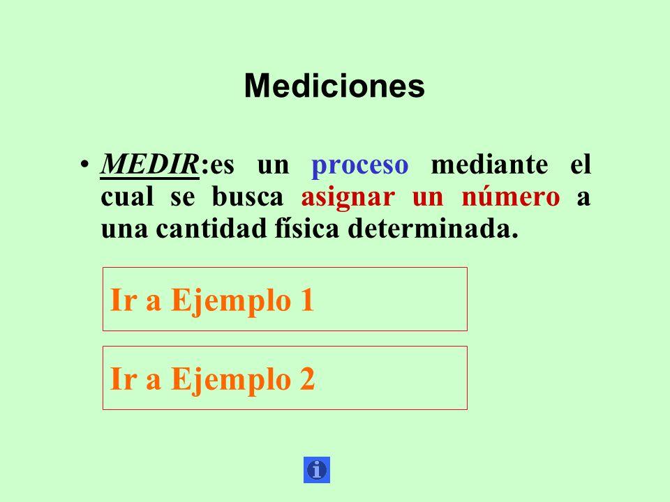 Mediciones Ir a Ejemplo 1 Ir a Ejemplo 2