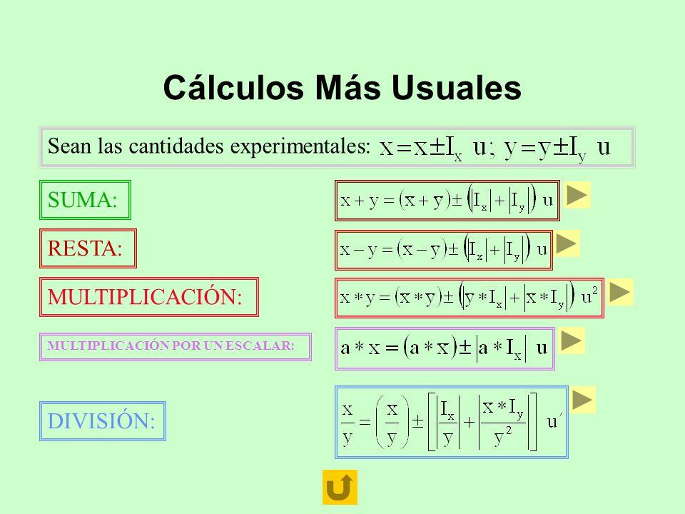 Cálculos Más Usuales Sean las cantidades experimentales: SUMA: RESTA: