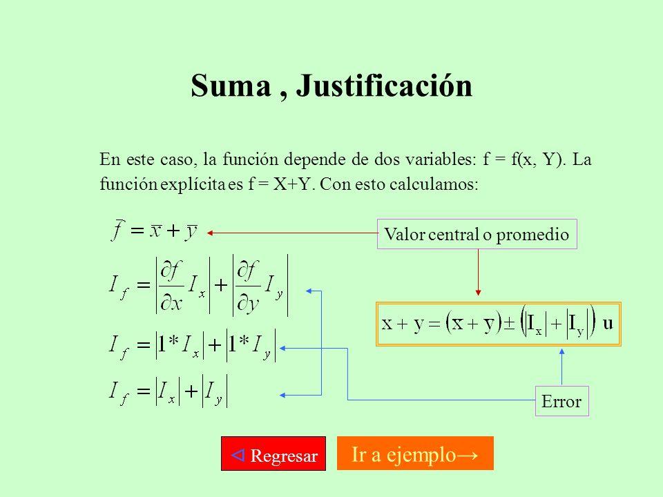 Suma , Justificación  Regresar Ir a ejemplo→