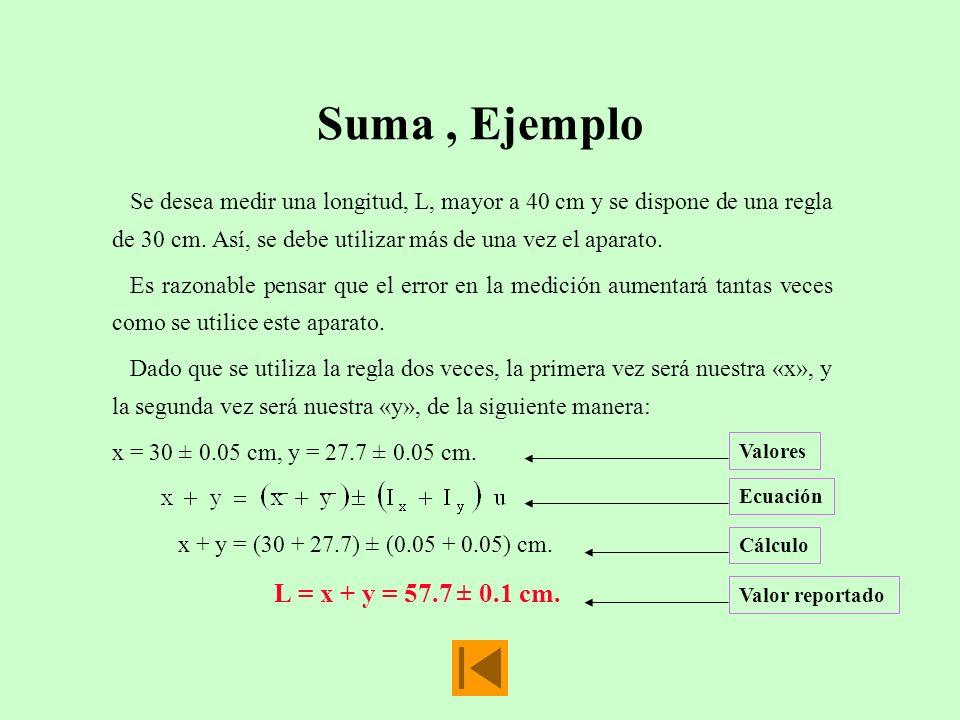 Suma , Ejemplo Se desea medir una longitud, L, mayor a 40 cm y se dispone de una regla de 30 cm. Así, se debe utilizar más de una vez el aparato.
