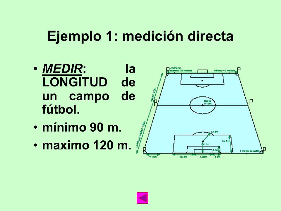 Ejemplo 1: medición directa