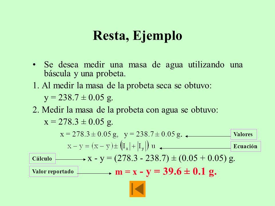 Resta, EjemploSe desea medir una masa de agua utilizando una báscula y una probeta. 1. Al medir la masa de la probeta seca se obtuvo: