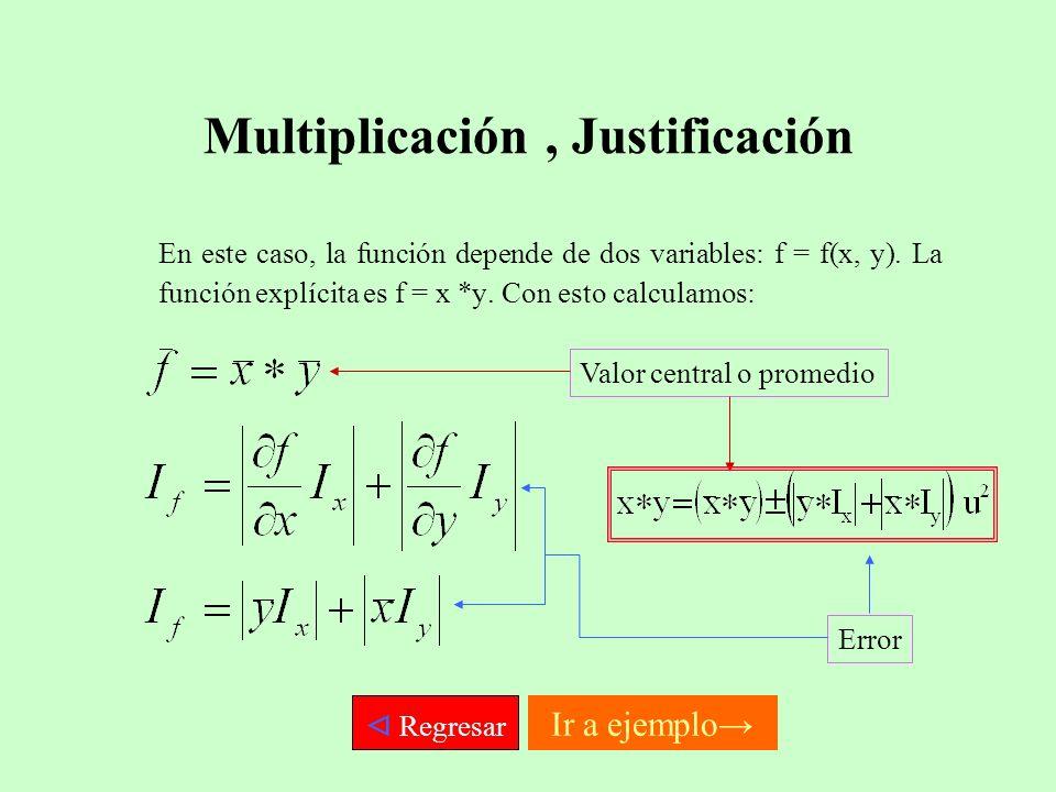 Multiplicación , Justificación