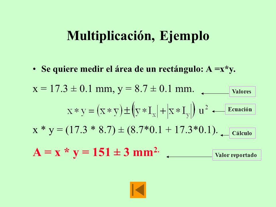 Multiplicación, Ejemplo