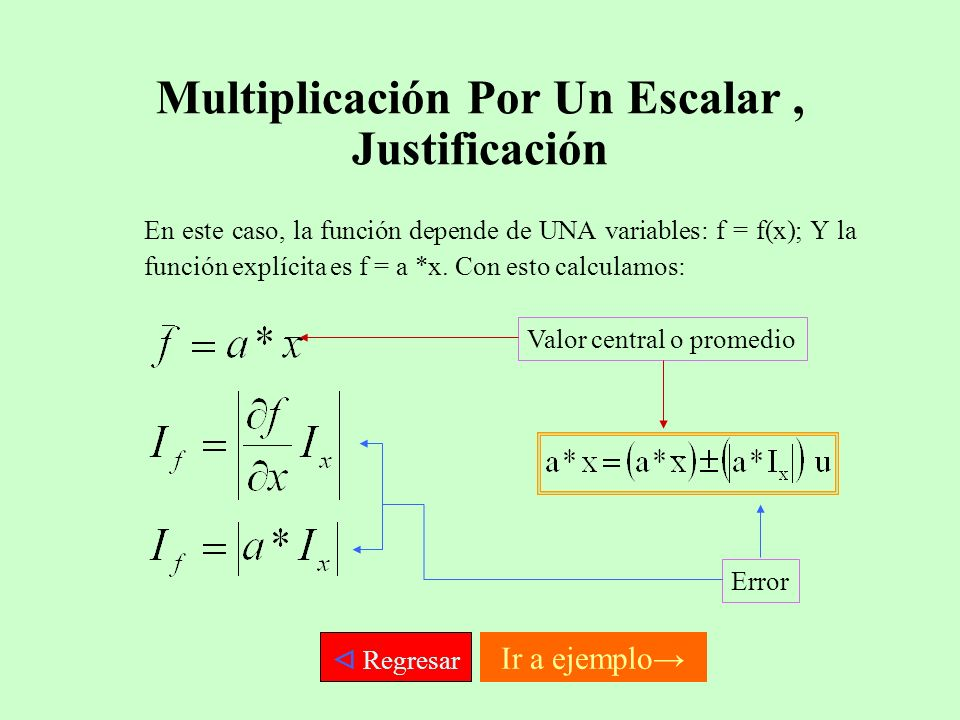 Multiplicación Por Un Escalar , Justificación