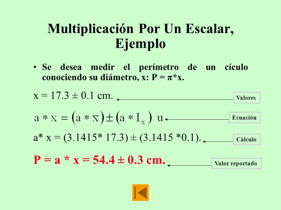 Multiplicación Por Un Escalar, Ejemplo