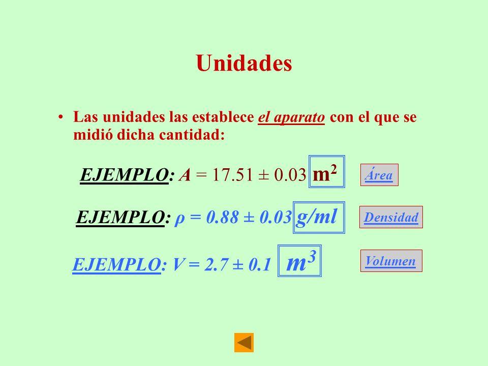Unidades EJEMPLO: A = 17.51 ± 0.03 m2 EJEMPLO: ρ = 0.88 ± 0.03 g/ml