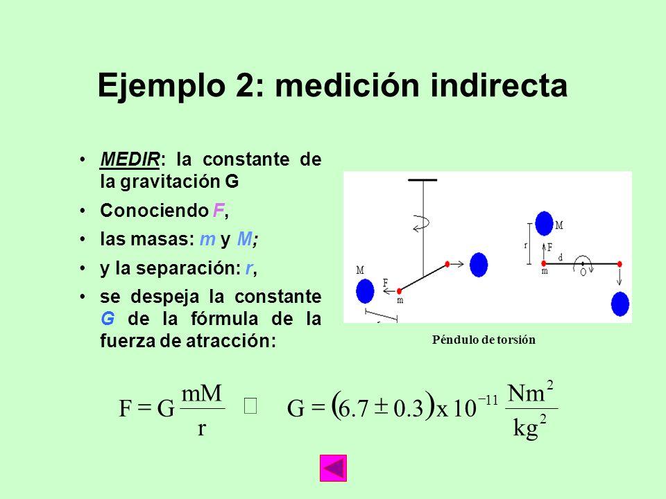Ejemplo 2: medición indirecta