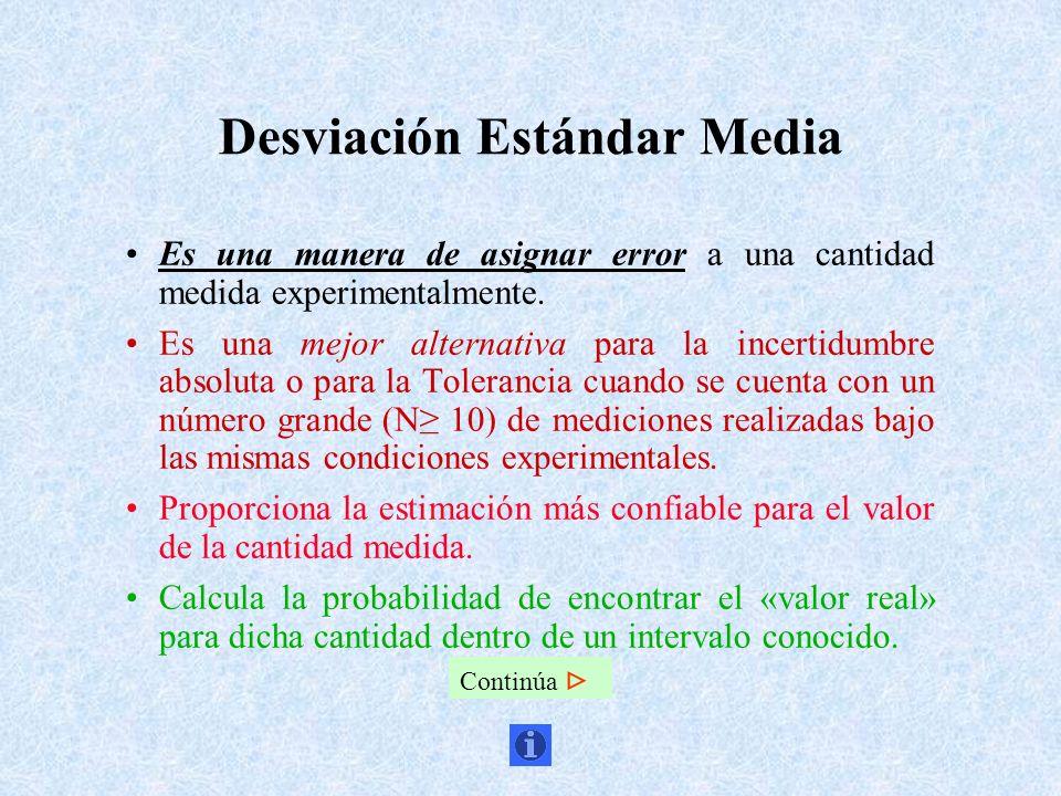 Desviación Estándar Media