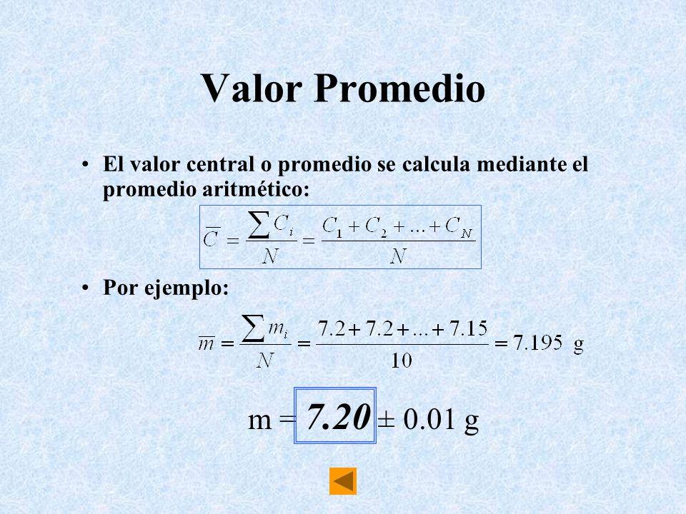 Valor PromedioEl valor central o promedio se calcula mediante el promedio aritmético: Por ejemplo: m = 7.20 ± 0.01 g.
