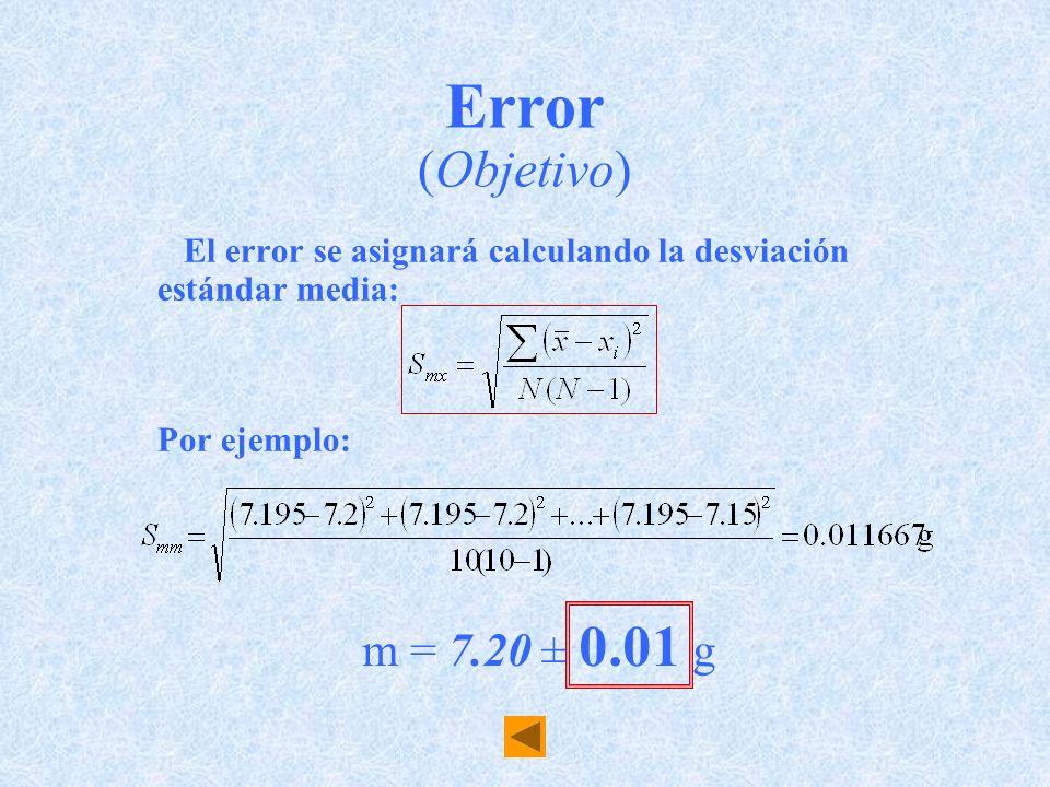 Error (Objetivo) El error se asignará calculando la desviación estándar media: Por ejemplo: m = 7.20 ± 0.01 g.