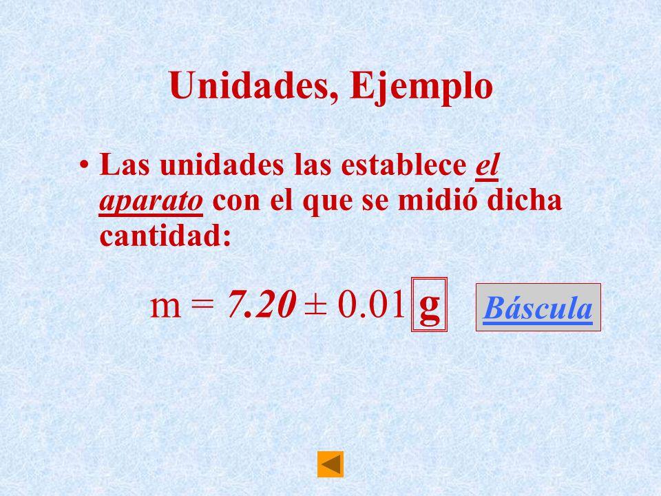 Unidades, EjemploLas unidades las establece el aparato con el que se midió dicha cantidad: m = 7.20 ± 0.01 g.