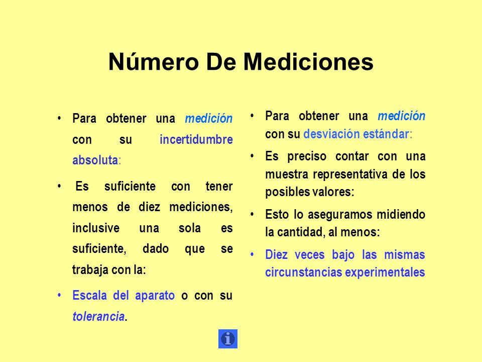 Número De MedicionesPara obtener una medición con su incertidumbre absoluta: