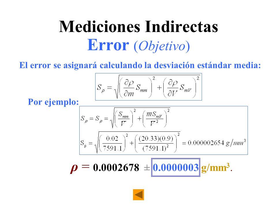 Mediciones Indirectas Error (Objetivo)