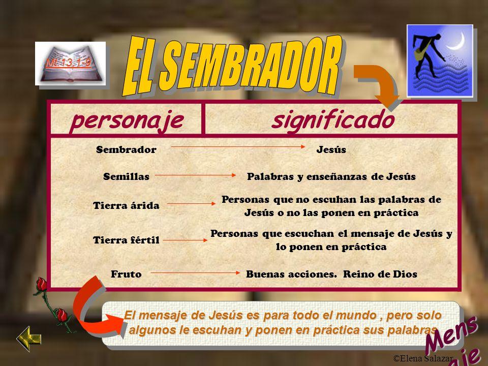 EL SEMBRADOR personaje significado Mensaje