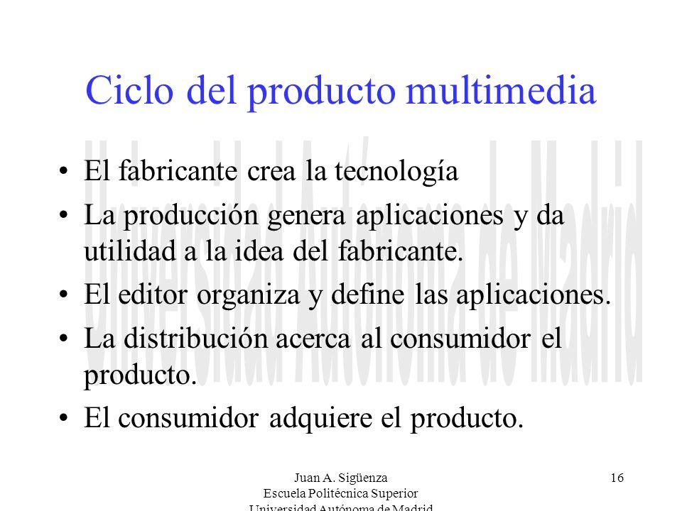 Ciclo del producto multimedia