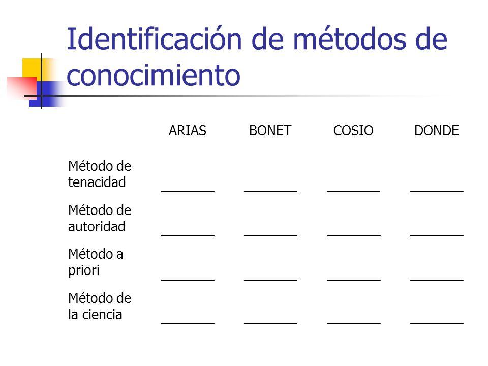 Identificación de métodos de conocimiento