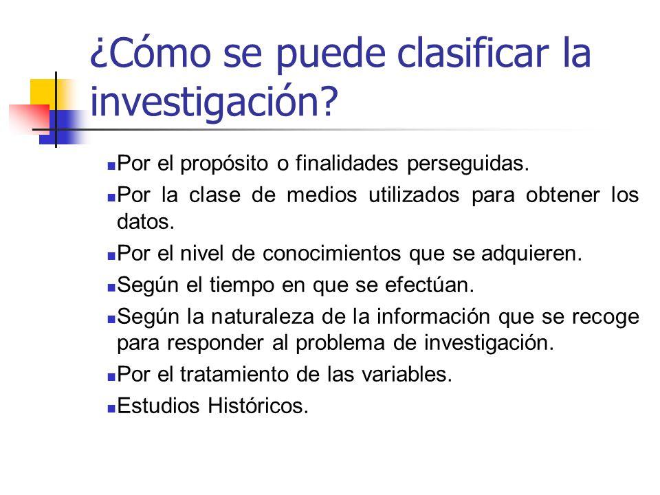 ¿Cómo se puede clasificar la investigación